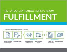 Top SAP Fulfillment T-Codes