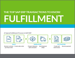 Top SAP Fulfillment T-Codes