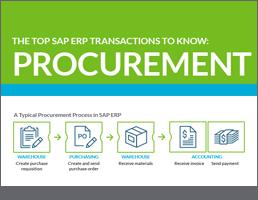 Top SAP Procurement T-Codes