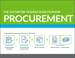 Top SAP Procurement T-Codes