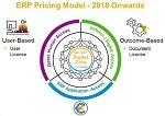 Licensing-Pricing-Digital-Age_150x106